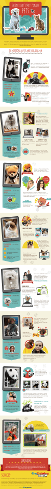 internets most popular pets infographic 1 The Internets Most Popular Pets Infographic