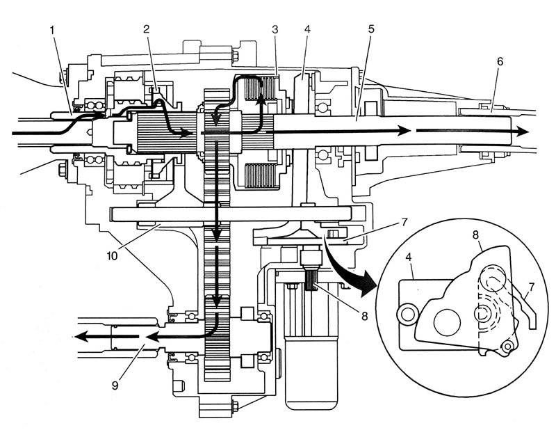 Gmc Drivetrain Diagram, Gmc, Free Engine Image For User