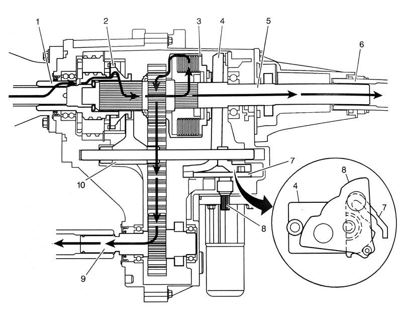 2001 silverado transfer case wiring diagram