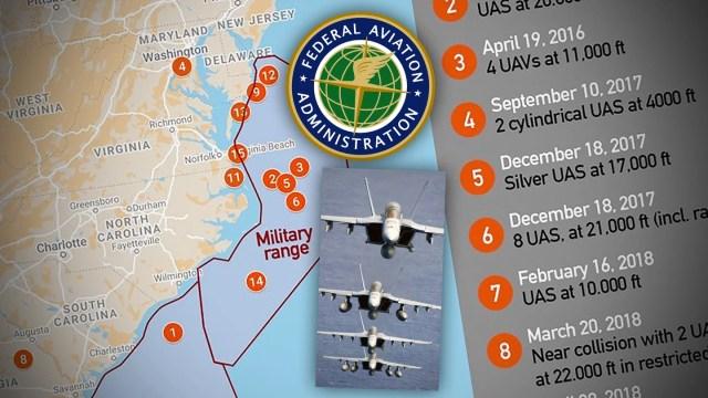 FAA Drone Reports