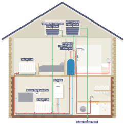Vaillant Ecotec Plus 438 Wiring Diagram Alternator Internal Which Boiler Is Best In 2019 The Eco Experts Conventional Explainer