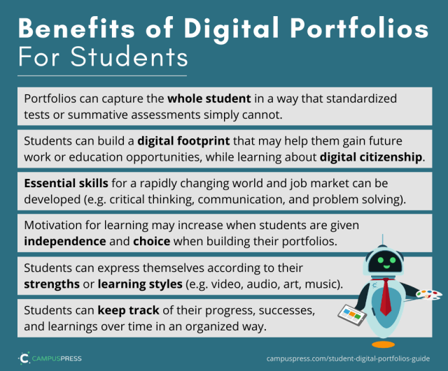 Different Approaches To Using Student Blogs And Digital Portfolios