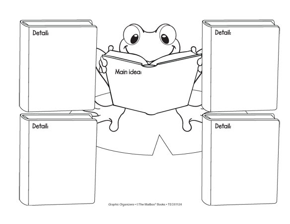 Reading Comprehension Graphic Organizers First Grade