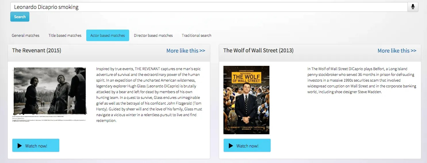 wall street movie analyses Most complaints about martin scorsese's wolf of wall street can be summed up in two words: too much too much profanity too much debauchery too much movie in general, for a story that seems to.