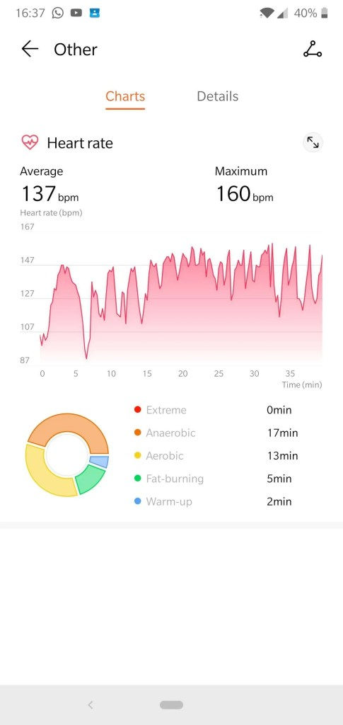 Huawei Watch GT Fitness Tracking