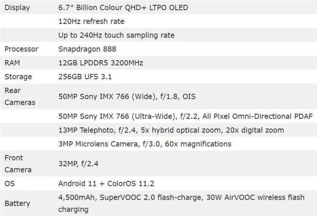OPPO Find X3 Pro Specs