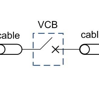 Classification of circuit breaker and working application