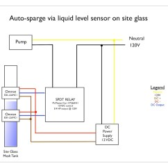 Float Level Switch Wiring Diagram Brain Sinus Symbol For