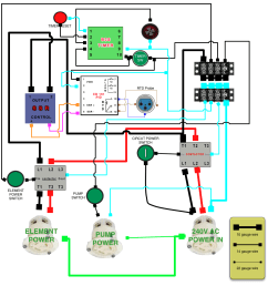 or this how to wire an auber pid for electric element control simple electric control 220v wiring help home brew forums [ 955 x 1001 Pixel ]