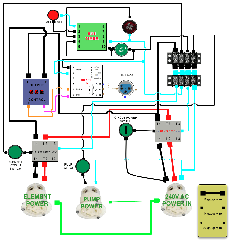 hight resolution of or this how to wire an auber pid for electric element control simple electric control 220v wiring help home brew forums