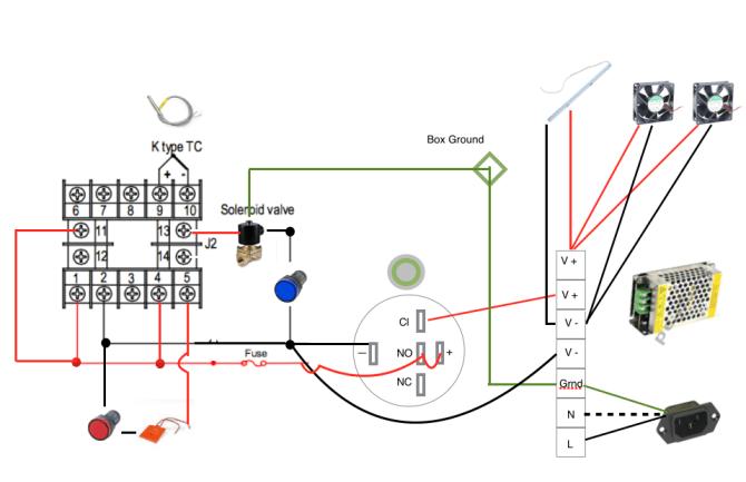 fermentation chamber control