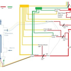 Electrical Control Wiring Diagram Honda Gx390 Electric Start Ats Free Diagrams
