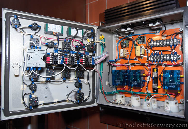 Control Panel Electrical Wiring Basics
