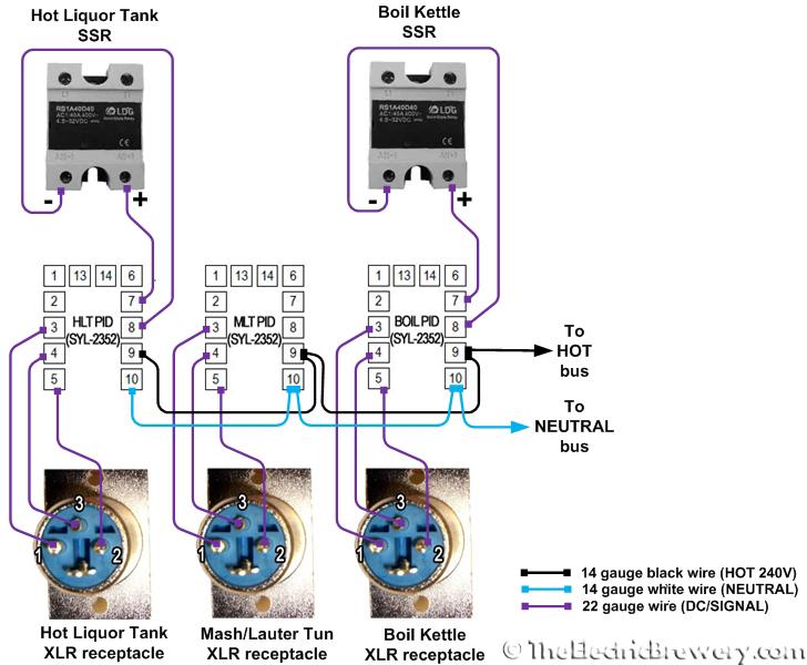 nema 14 30 plug wiring diagram honda cub 50 a l14 30p | get free image about