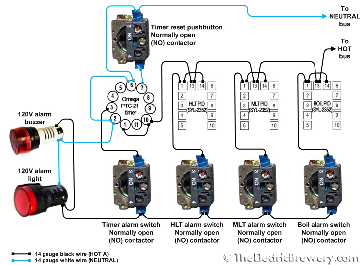 11 Pin Latching Relay Wiring Diagram Faq Adapting For A 30 Gallon 1 Bbl Or Larger Setup