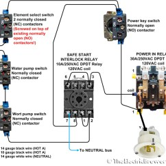 Double Pole Relay Wiring Diagram Allen Bradley Motor Starter 3 Phase Irrigation Panel Dpst Vs Dpdt Differences Kal