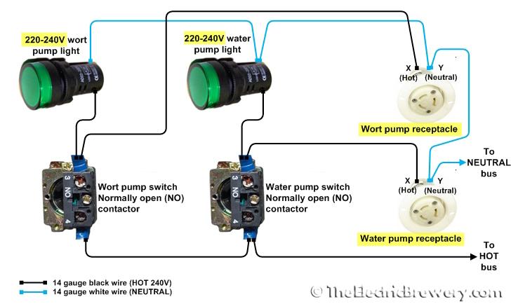 pumps240V pump control panel wiring diagram water pump control panel wiring diagram at soozxer.org