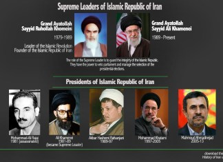 leaders of iran