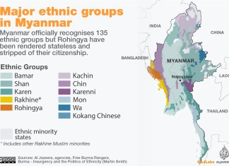 Slave Trafficking in Myanmar