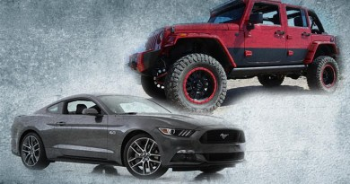 Drake Automotive Group - Muscle Car and Jeep Parts