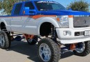 SHOP PROFILE: Go All Out on Your Next Custom Ride with Allout Offroad