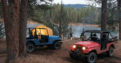 Mahindra Roxor Off Road in its element.