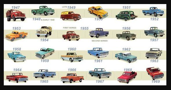 Even though the C10 didn't arrive until the 60s, it had many capable predecessors laying the groundwork.