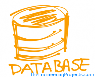 Create a database in Microsoft Visual Studio 2010, how to create a database in vb2010, tutorial on database in vb2010