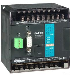 introduction to plc fatek plc introduction getting started with plc getting started with in the previous post logical gates in ladder  [ 1024 x 1018 Pixel ]
