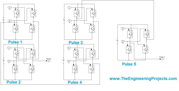 11 level cascaded 3phase inverter, cascaded inverter design in MATLAB, how to design a cascaded 3-phase inverter in simulink MATLAB