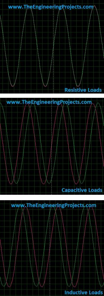 PF measurement in proteus, PF proteus simulation, power factor measurement, power factor proteus design, how to get power factor, calculate power factor, measure power factor