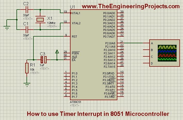 How to use timer Interrupt in 8051 Microcontroller, Timer interrupt in 8051 microcontroller, 8051microcontroller timer code,use timer with 8051,8051 timer code