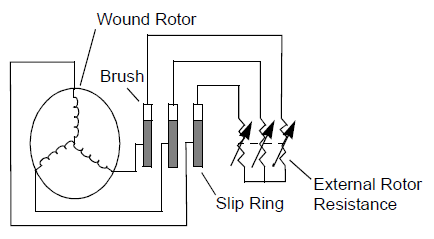 Diagram Of A Circuit, Diagram, Free Engine Image For User