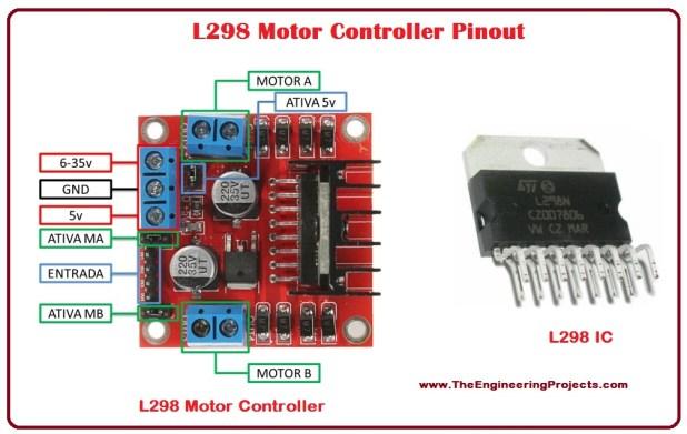 l298 motor driver ic pin diagram