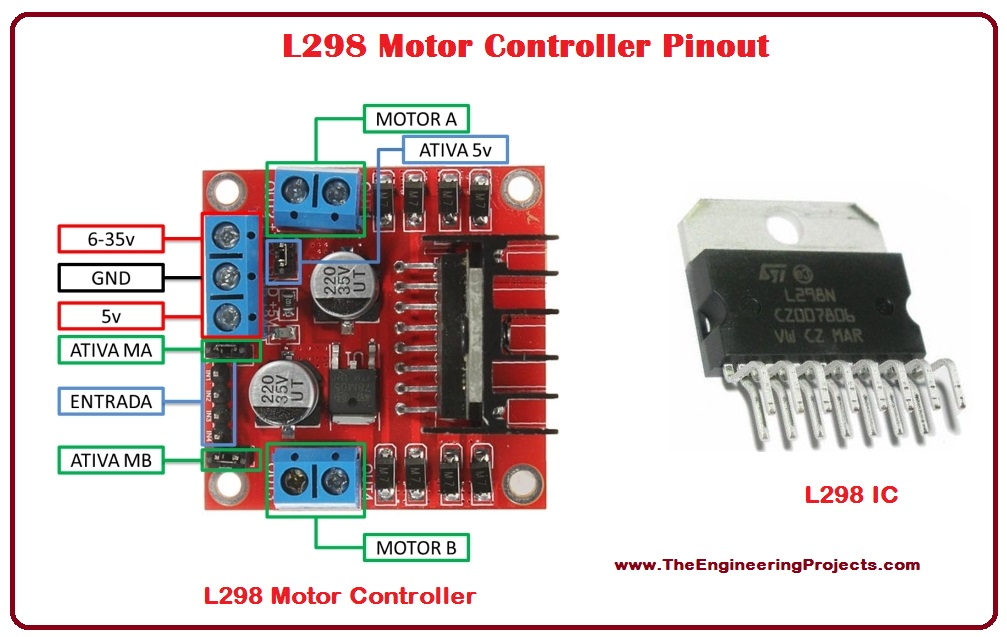 Introduction to L298 - The Engineering Projects