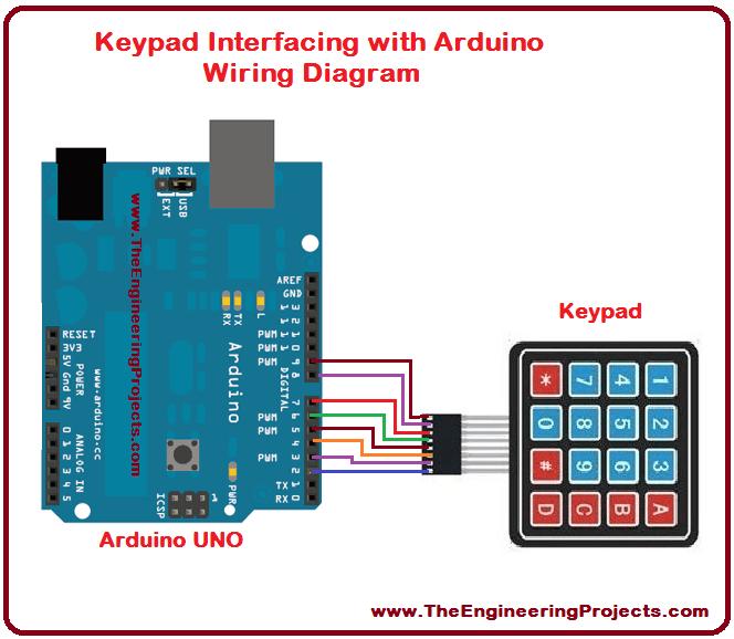 centurion keypad wiring diagram defrost termination switch sms vipie de arduino project schematic rh 1 twizer co act 5