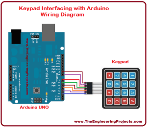 Arduino Keypad Interfacing  The Engineering Projects