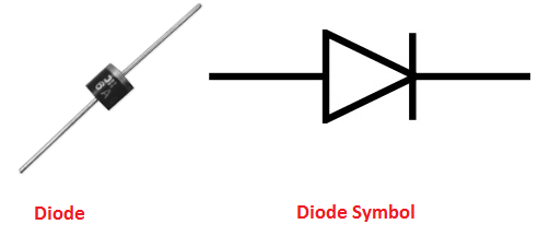 Basic Electronic Components used for Circuit Designing
