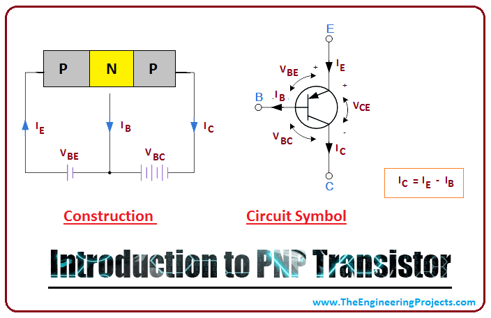 Blog Of Electronic Working Of A Transistor Pnp And Transistor Npn
