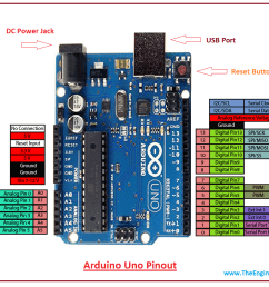 introduction to arduino uno intro to arduino uno pin diagram of arduino uno  [ 1072 x 752 Pixel ]