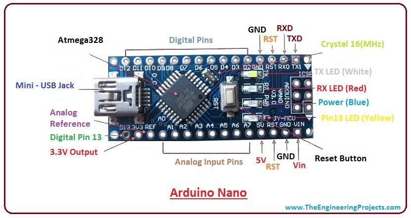 usb pinout diagram free automotive wiring diagrams introduction to arduino nano - the engineering projects