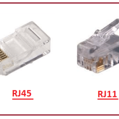 Rj11 Wiring Nordyne Ac Capacitor Diagram Introduction To Rj45 The Engineering Projects Working Of Applications