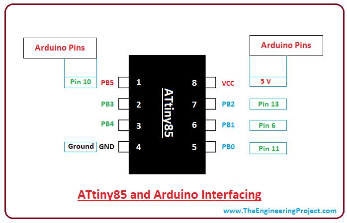 Block Diagram Of Block Diagram Of Real Time Clock Using Avr