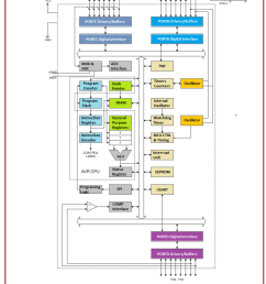 introduction to atmega8 the engineering projects atmega8 block diagram [ 827 x 1061 Pixel ]