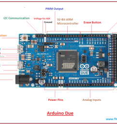 introduction to arduino due arduino due pinout arduino due features main functions  [ 1156 x 730 Pixel ]