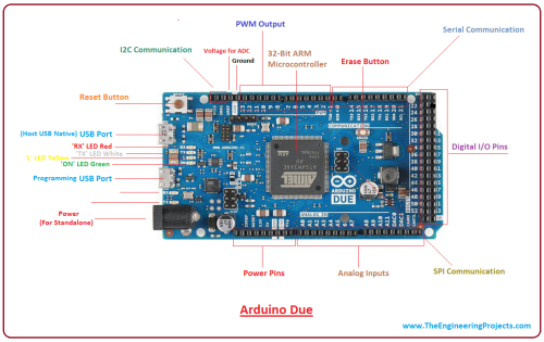 small resolution of introduction to arduino due arduino due pinout arduino due features main functions