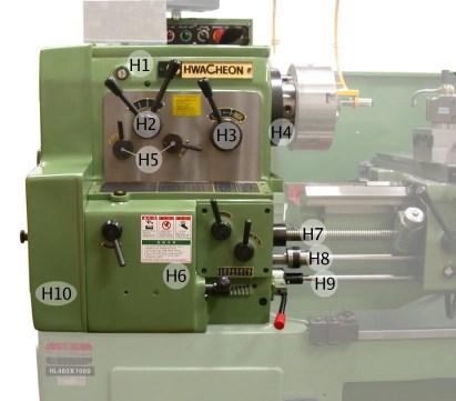Lathe machine headstock