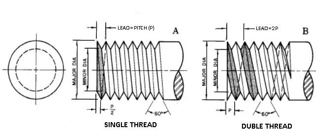 Single Thread – Wonderful Image Gallery