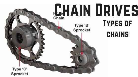 Chain Drives: Types of Chains [Mechanical Engineers Guide]