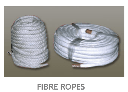 Rope Drive: Transmission Of Power By Rope Drive and [Types